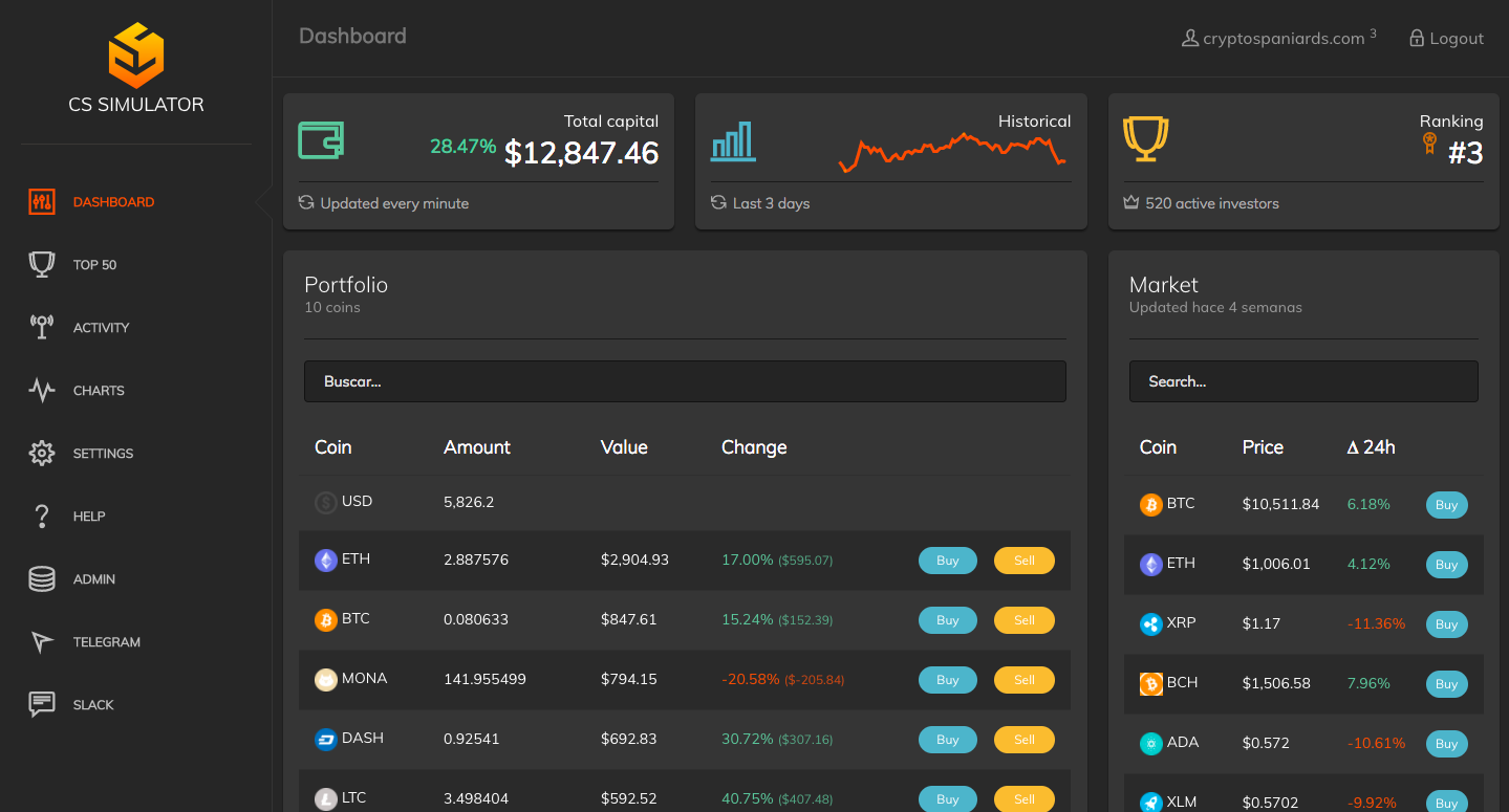 Cryptocurrency Simulator: Invest fake money and play your strategies