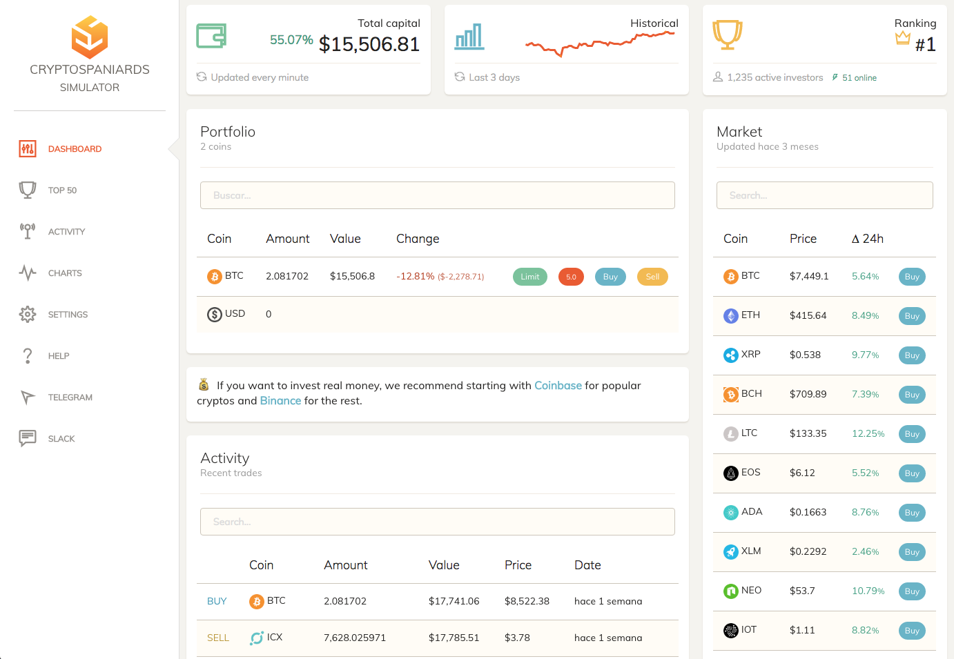 Simple and Easy to use Dashboard
